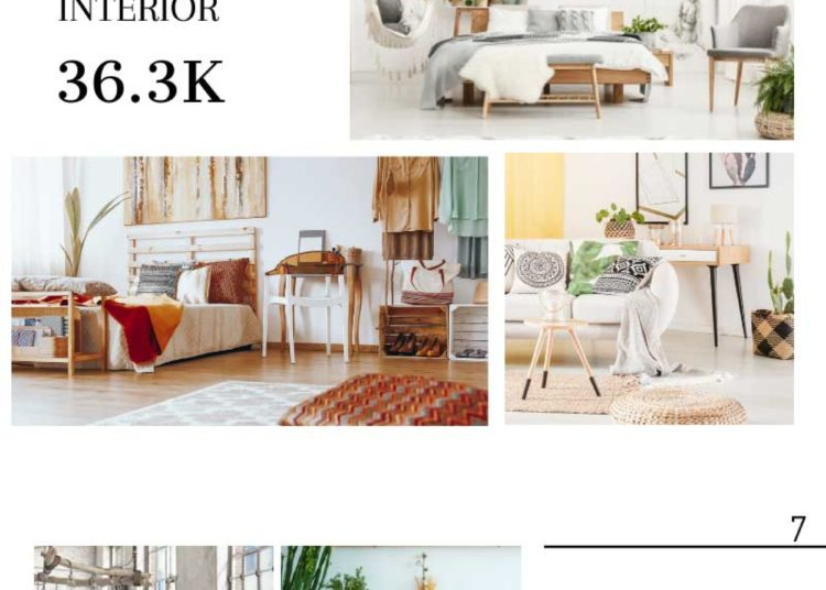 Instagrams Most Tagged Interior Design Trends