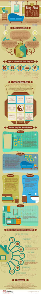 Live A Better Life With Feng Shui