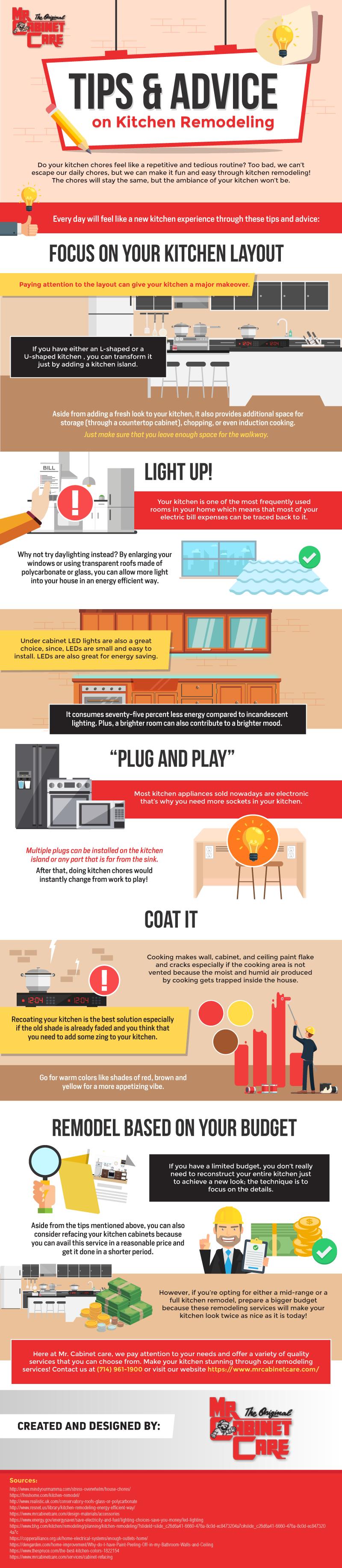 Kitchen infographic