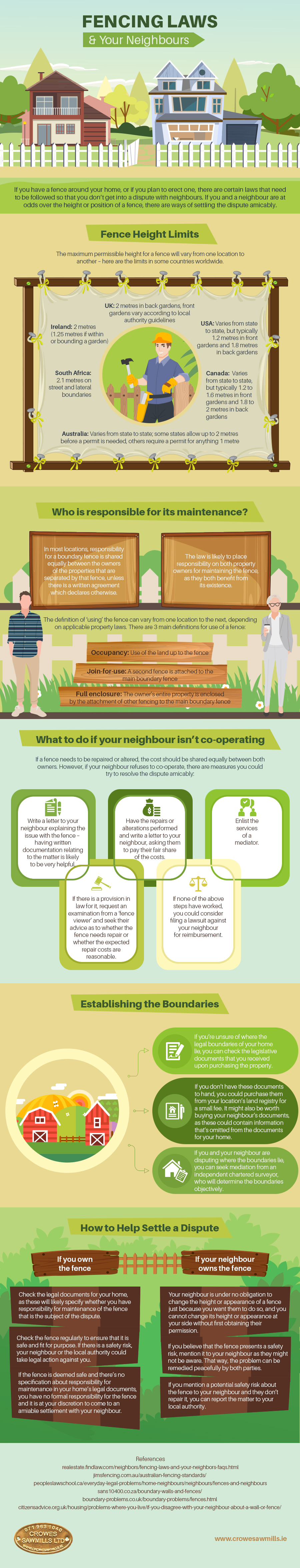 Fencing-laws-and-Your-Neighbors
