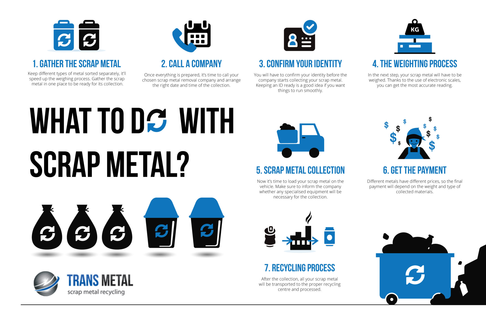 What to do with Scrap Metal? [infographic]?